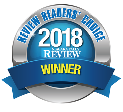 Review Readers Choice Winner